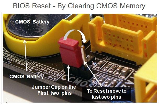 BIOS Reset