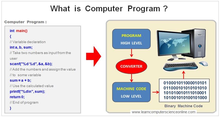 Computer Program Compilation