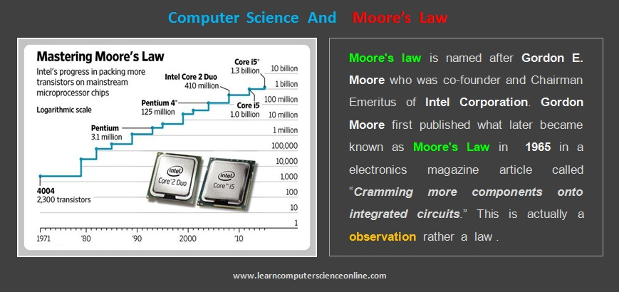 Computer Science And Moore's Law