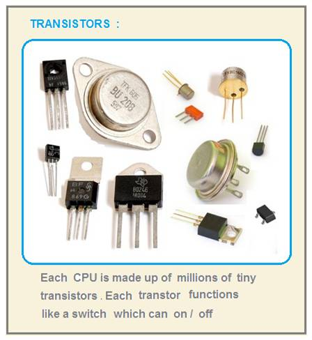 Function Of Transistor in Computers
