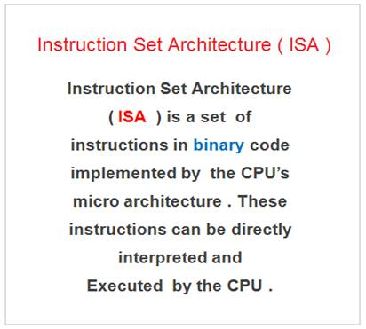 Microprocessor Instruction Set Architecture