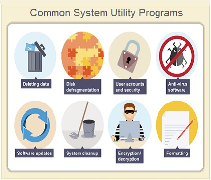 System Utility Programs