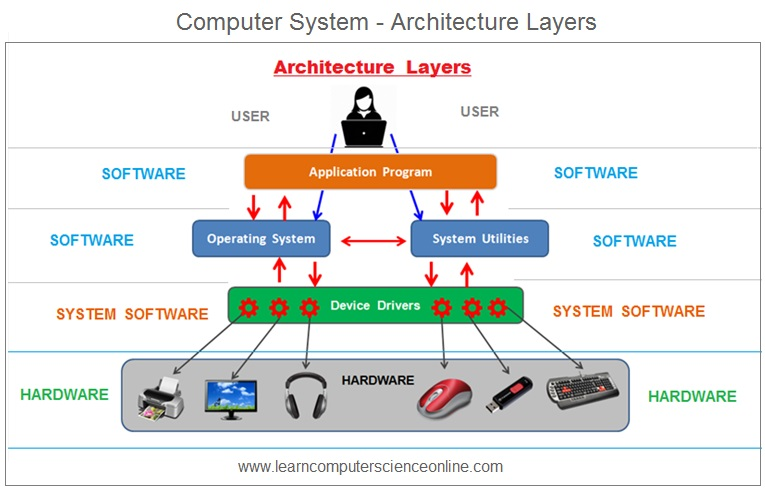2021-04-05-시스템-소프트웨어란-image-0