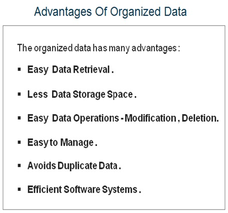 DS and Organized Data