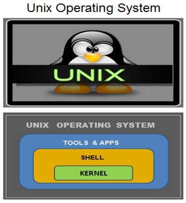 Unix OS