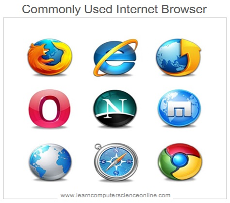 Commonly Used Web Browsers