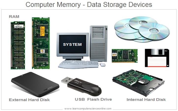 Computer Data Storage Devices , Computer Memory