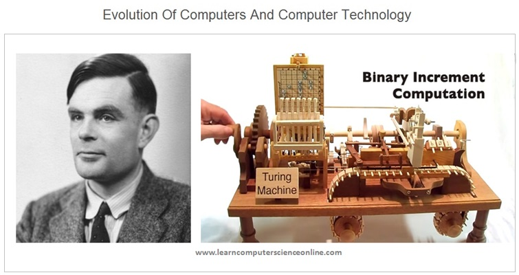 Computer Science Evolution , Introduction to computer system