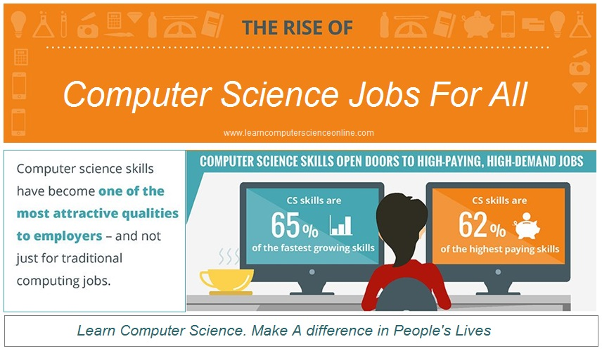 Highest Paying Computer Science Job