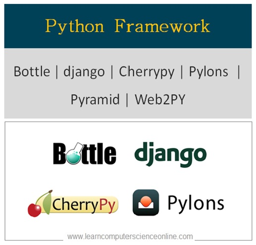 Python Framework , Software Framework