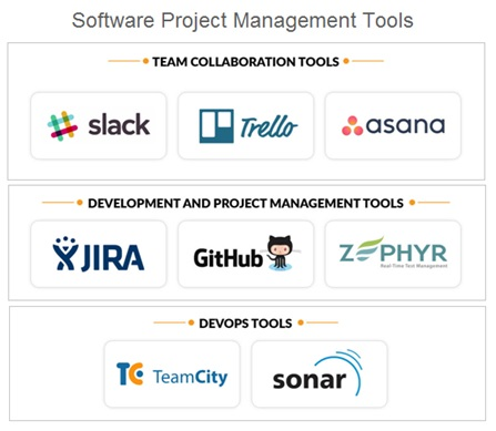 Software Project Management Tools