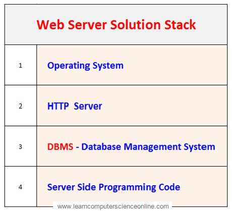 Web Sever Solution Stack Components