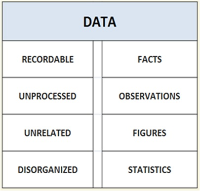 Data Features