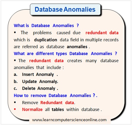 Database Anomalies In Relational Database , Database Normalization