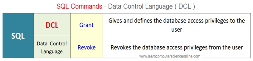 SQL Commands , DCL , Data Control Language