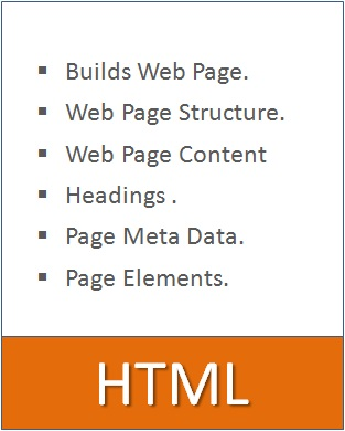 HTML , What Is HTML