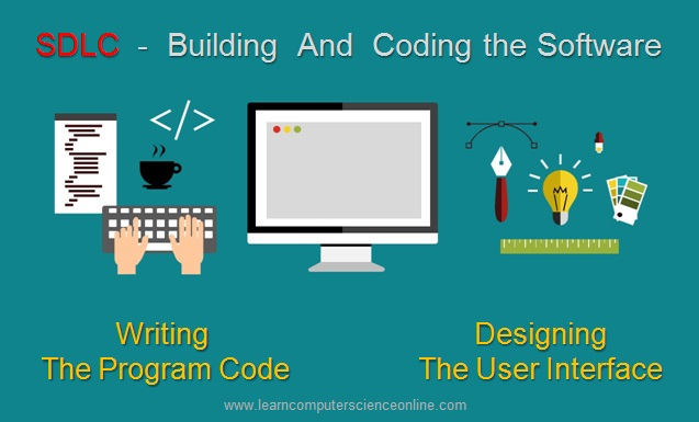 Software Development Life Cycle , SDLC , Coding the Software