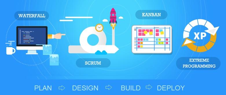 Software Development Life Cycle Sdlc Models Phases Methodology