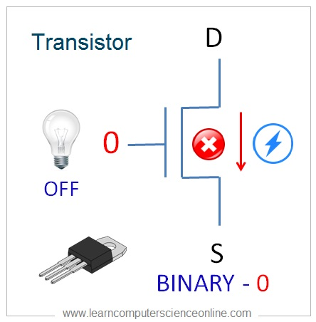 Transistor As Micro Switch , Binary 0