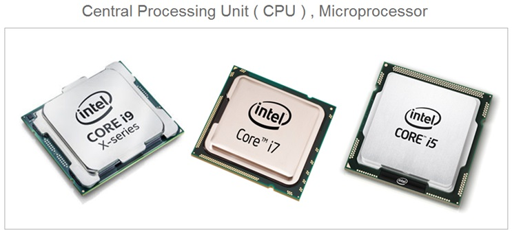 What Is Central Processing Unit ( CPU )