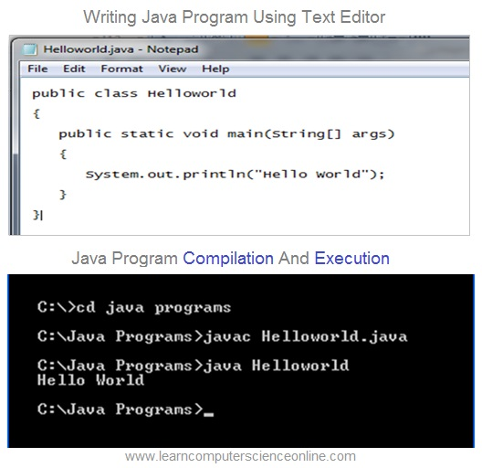 How Java Program Works