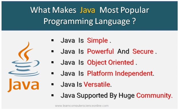 Java Languages Features