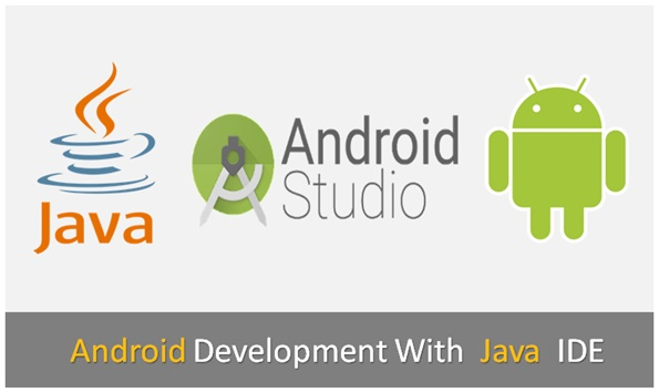 Java Programming For Android Development , Java Programming Basics