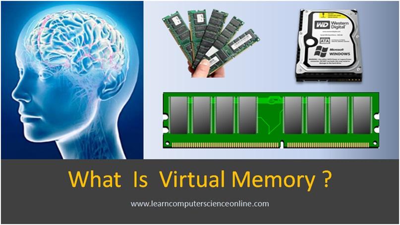 What Is Virtual Memory , Virtual Memory , Computer Memory