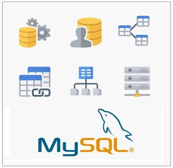 Best Database Design Course Online