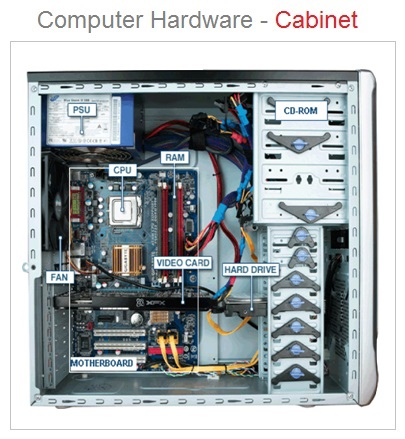 Computer Cabinet , Case