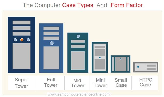 Computer Case Types , Computer Case Form Factor