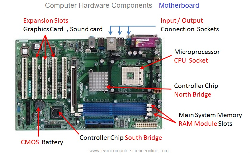 Computer Motherboard, what is motherboard