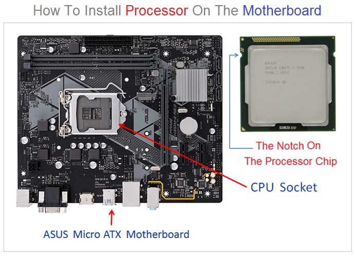 How To Install Processor CPU On The Motherboard