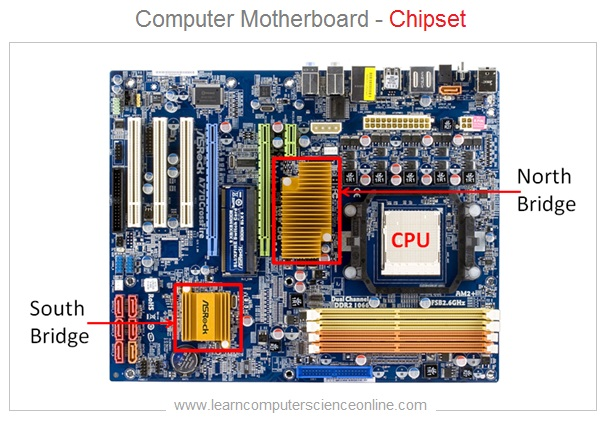 Motherboard Chipset , what is motherboard