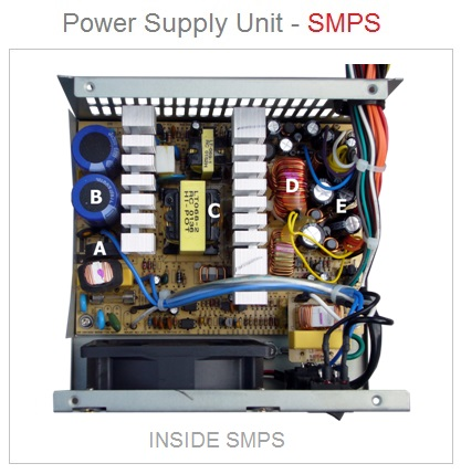 Power Supply Unit , SMPS