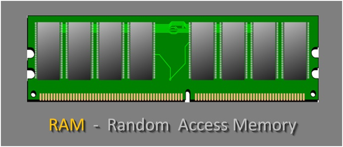 Random Access Memory , What is RAM