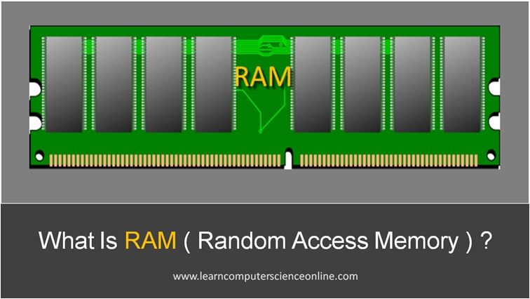 What is RAM , Random Access Memory