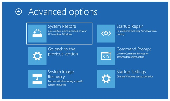 UEFI Advanced Options , What is UEFI