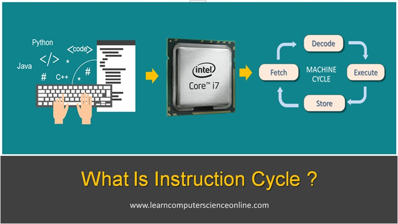 What Is Instruction Cycle