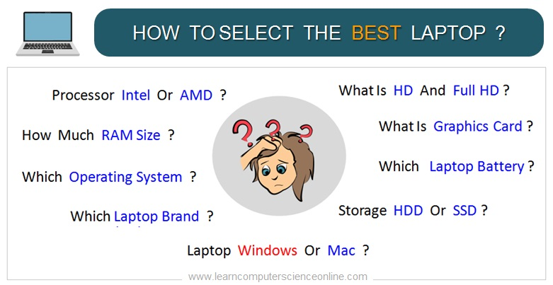 How To Select Best Laptop