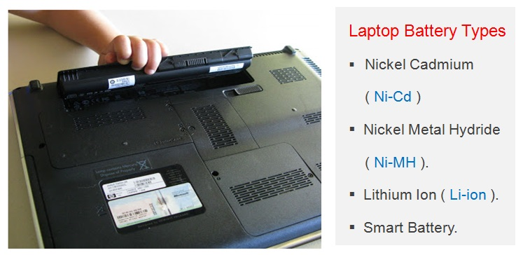 How To Select Laptop Battery
