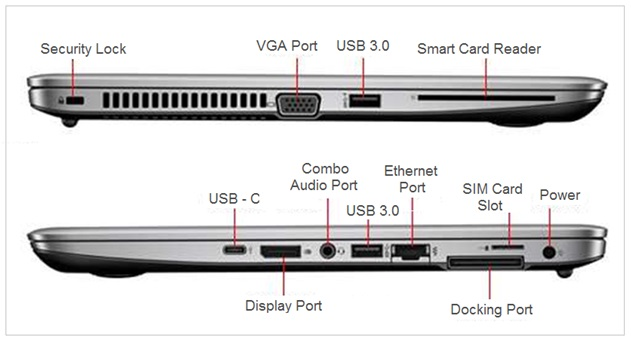 Laptop Connection Ports , How To Select Best Laptop