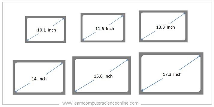 Laptop Standard Screen Sizes