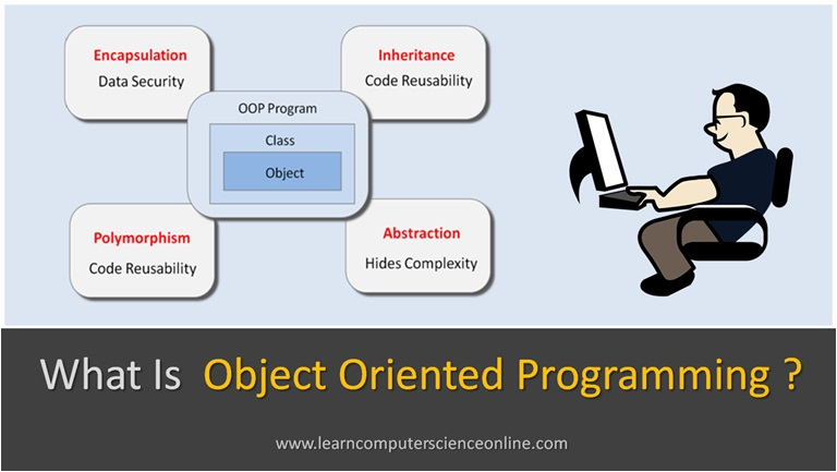 Object Oriented Programming Concepts , OOP , Object Oriented Programming