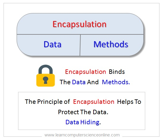 What Is Encapsulation In OOP