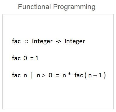 Functional Paradigm Example