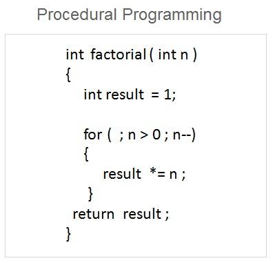 Procedural Paradigm Example