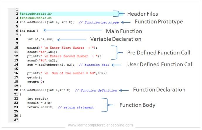 Procedural Programming Example